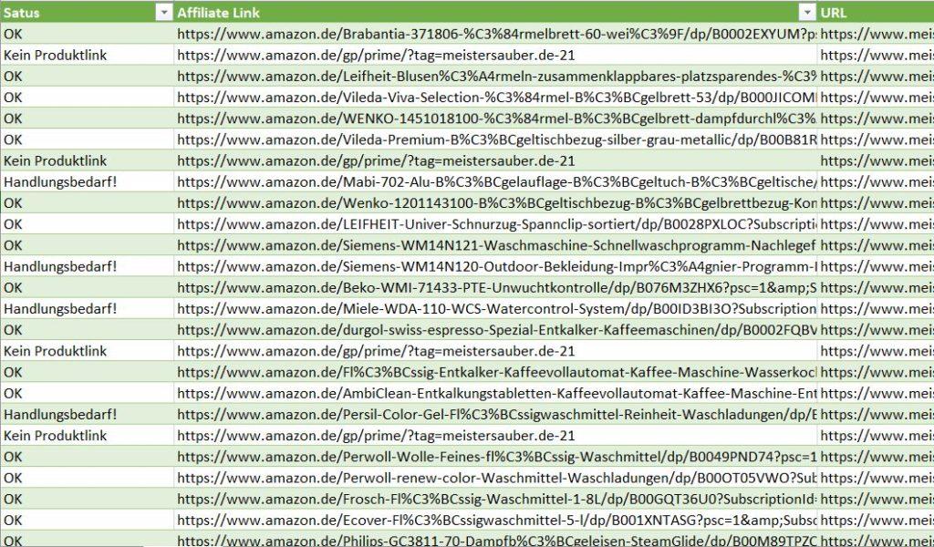Amazon Affiliate Links Checker prüfen